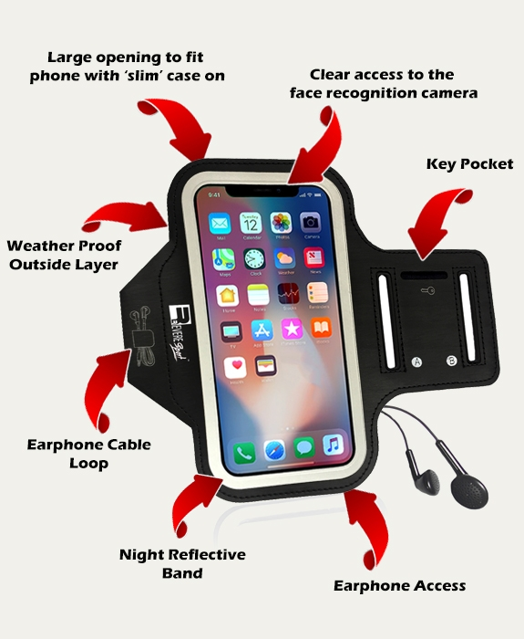 iPhone X Armband Features